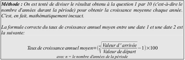 La Croissance Moyenne Sur Une Periode Calculer Et Lire Les Taux De
